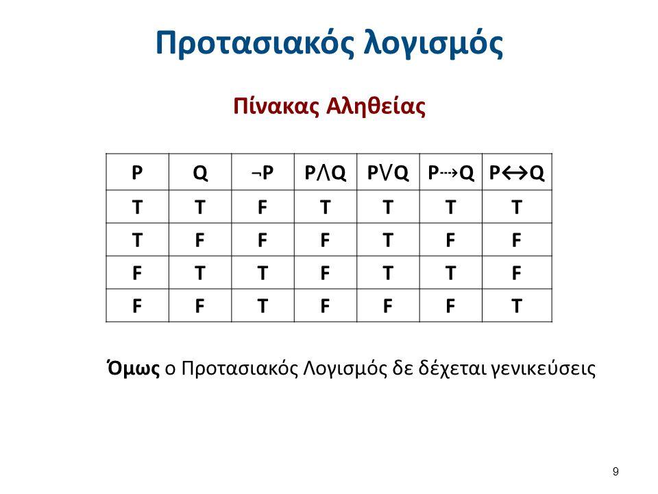 Προτασιακός λογισμός Πίνακας Αληθείας 9 PQ¬P¬P P⋀QP⋀QP⋁QP⋁QP⇢QP⇢Q P↔QP↔Q TTFTTTT TFFFTFF FTTFTTF FFTFFFT Όμως ο Προτασιακός Λογισμός δε δέχεται γενικε