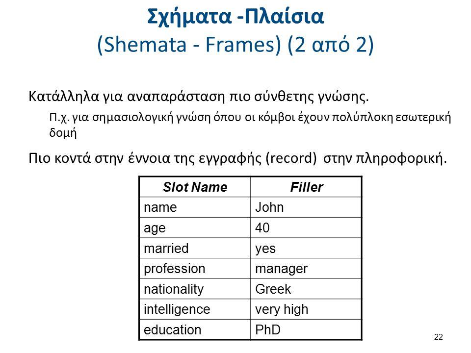 Σχήματα -Πλαίσια (Shemata - Frames) (2 από 2) Κατάλληλα για αναπαράσταση πιο σύνθετης γνώσης. Π.χ. για σημασιολογική γνώση όπου οι κόμβοι έχουν πολύπλ