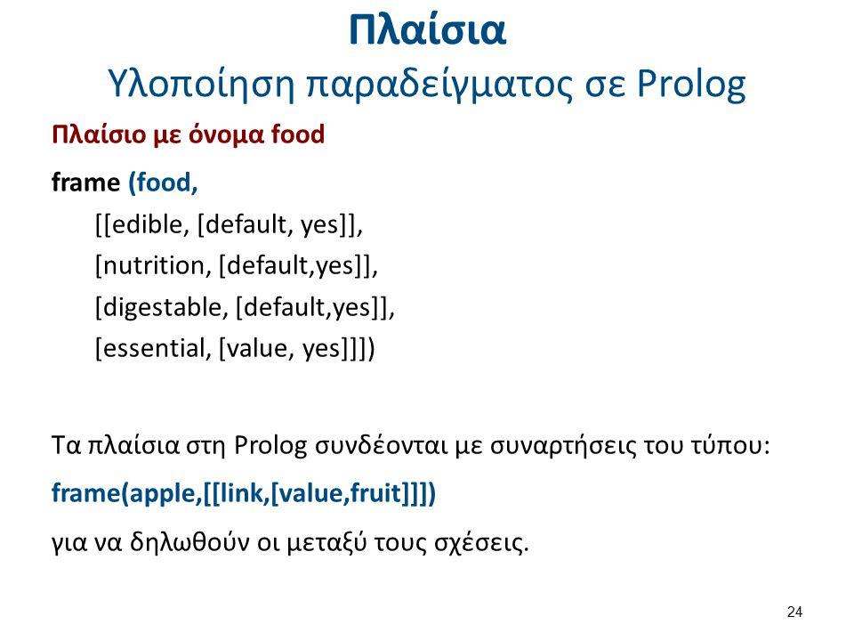 Πλαίσια Υλοποίηση παραδείγματος σε Prolog Πλαίσιο με όνομα food frame (food, [[edible, [default, yes]], [nutrition, [default,yes]], [digestable, [defa