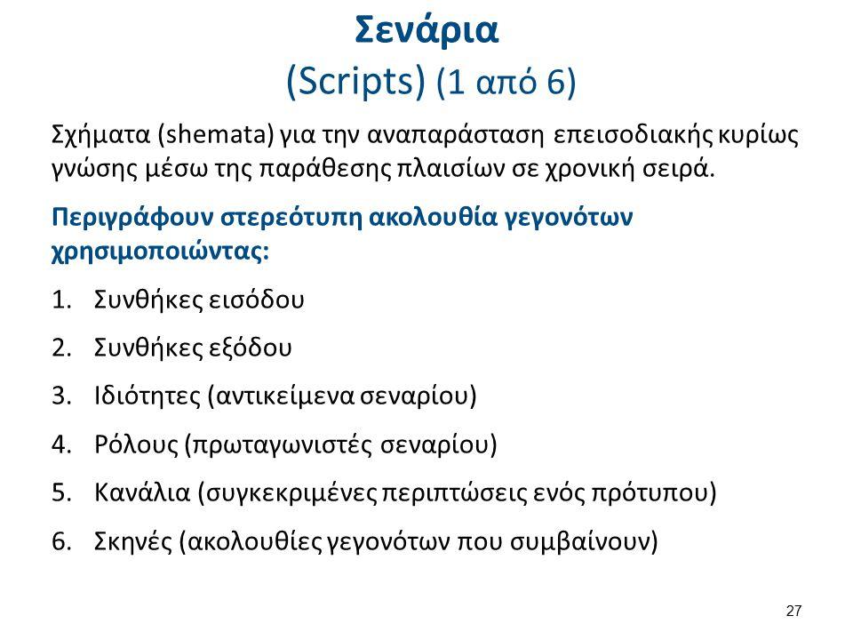 Σενάρια (Scripts) (1 από 6) Σχήματα (shemata) για την αναπαράσταση επεισοδιακής κυρίως γνώσης μέσω της παράθεσης πλαισίων σε χρονική σειρά. Περιγράφου