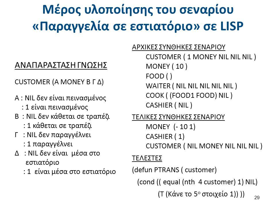 Μέρος υλοποίησης του σεναρίου «Παραγγελία σε εστιατόριο» σε LISP ΑΡΧΙΚΕΣ ΣΥΝΘΗΚΕΣ ΣΕΝΑΡΙΟΥ CUSTOMER ( 1 MONEY NIL NIL NIL ) MONEY ( 10 ) FOOD ( ) WAIT