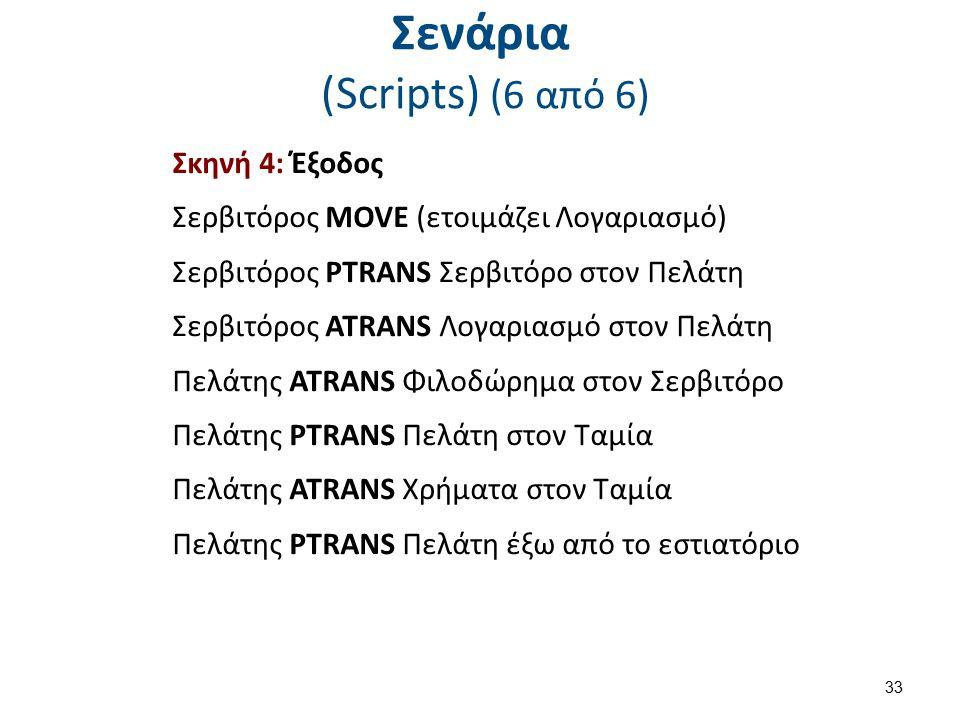 Σενάρια (Scripts) (6 από 6) Σκηνή 4: Έξοδος Σερβιτόρος MOVE (ετοιμάζει Λογαριασμό) Σερβιτόρος PTRANS Σερβιτόρο στον Πελάτη Σερβιτόρος ATRANS Λογαριασμ