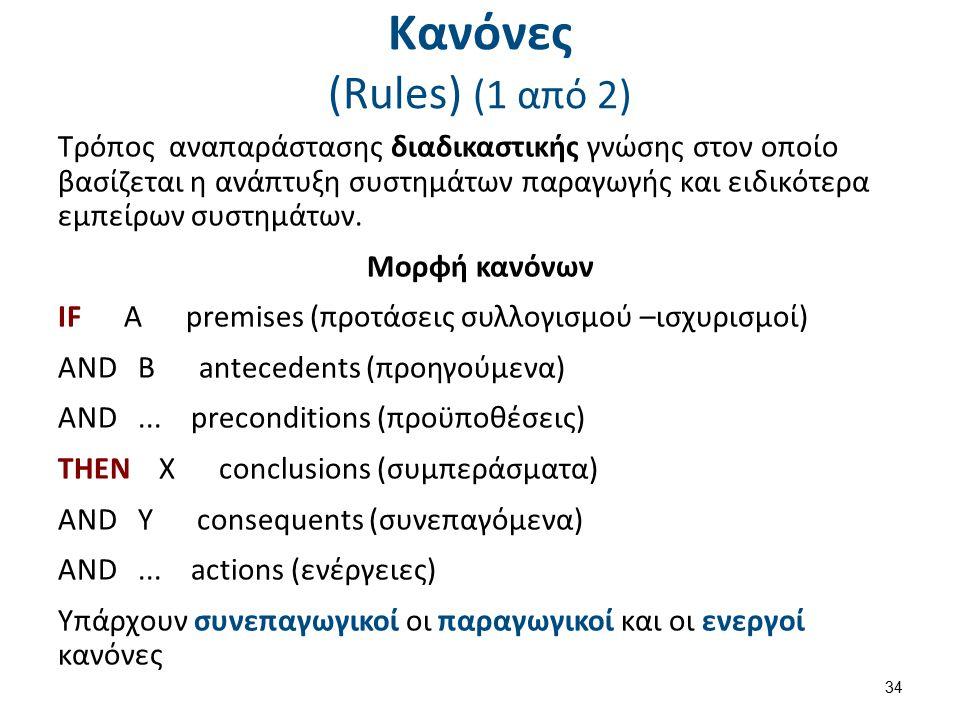 Κανόνες (Rules) (1 από 2) Τρόπος αναπαράστασης διαδικαστικής γνώσης στον οποίο βασίζεται η ανάπτυξη συστημάτων παραγωγής και ειδικότερα εμπείρων συστη