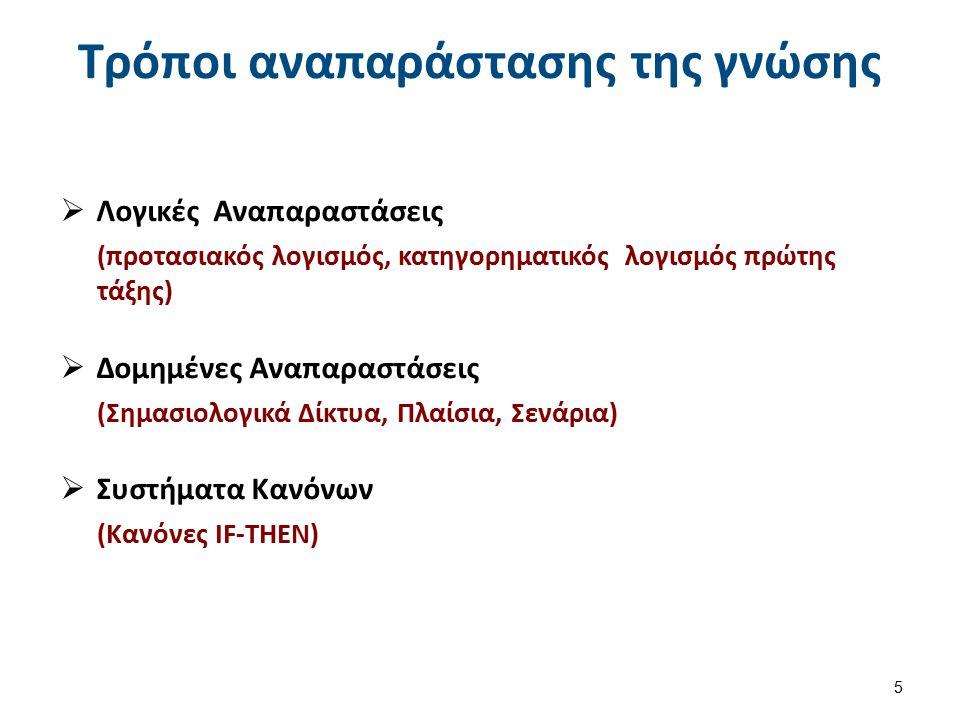 Τρόποι αναπαράστασης της γνώσης  Λογικές Αναπαραστάσεις (προτασιακός λογισμός, κατηγορηματικός λογισμός πρώτης τάξης)  Δομημένες Αναπαραστάσεις (Σημ