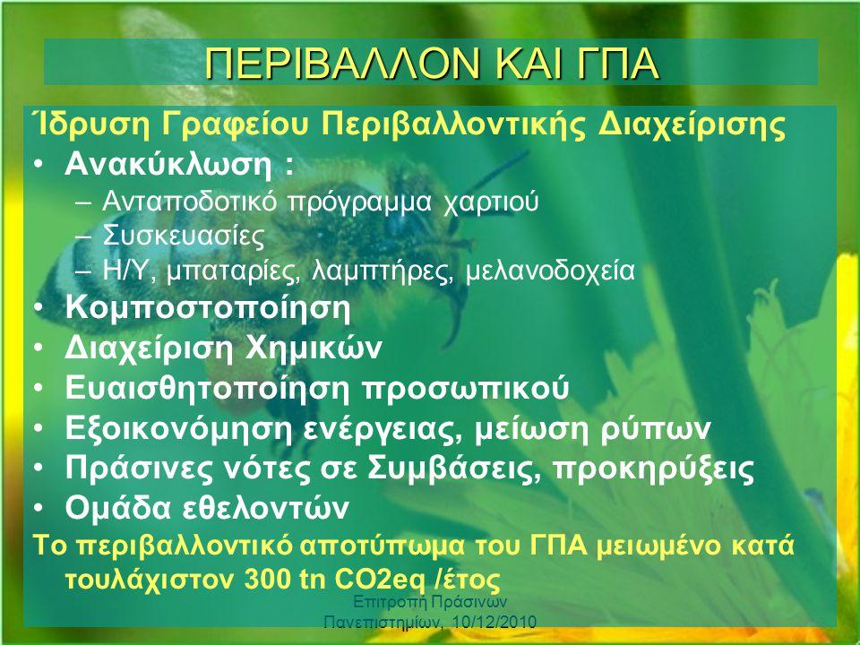 Επιτροπή Πράσινων Πανεπιστημίων, 10/12/2010 ΠΕΡΙΒΑΛΛΟΝ ΚΑΙ ΓΠΑ Ίδρυση Γραφείου Περιβαλλοντικής Διαχείρισης Ανακύκλωση : –Ανταποδοτικό πρόγραμμα χαρτιού –Συσκευασίες –Η/Υ, μπαταρίες, λαμπτήρες, μελανοδοχεία Κομποστοποίηση Διαχείριση Χημικών Ευαισθητοποίηση προσωπικού Εξοικονόμηση ενέργειας, μείωση ρύπων Πράσινες νότες σε Συμβάσεις, προκηρύξεις Ομάδα εθελοντών Το περιβαλλοντικό αποτύπωμα του ΓΠΑ μειωμένο κατά τουλάχιστον 300 tn CO2eq /έτος