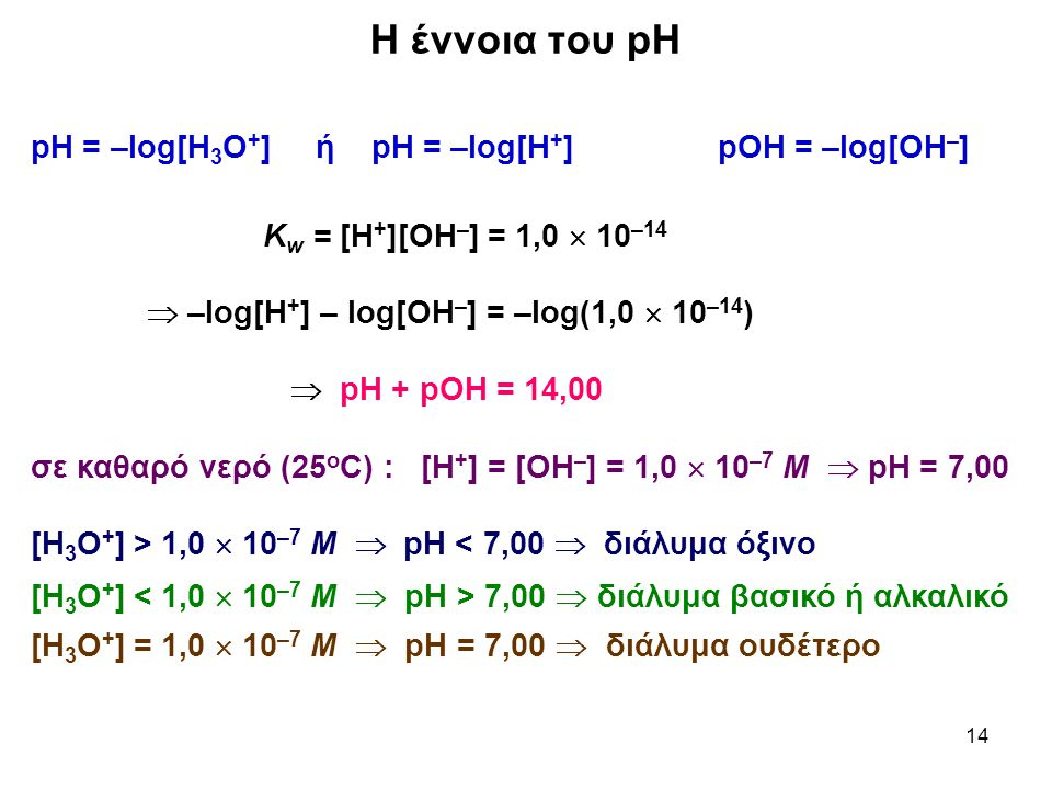 14 Η έννοια του pH pH = –log[H 3 O + ] ή pH = –log[H + ] pOH = –log[OH – ] Κ w = [Η + ][ΟΗ – ] = 1,0  10 –14  –log[H + ] – log[OH – ] = –log(1,0  10 –14 )  pH + pOH = 14,00 σε καθαρό νερό (25 ο C) : [Η + ] = [ΟΗ – ] = 1,0  10 –7 M  pH = 7,00 [Η 3 Ο + ] > 1,0  10 –7 M  pH < 7,00  διάλυμα όξινο [Η 3 Ο + ] 7,00  διάλυμα βασικό ή αλκαλικό [Η 3 Ο + ] = 1,0  10 –7 M  pH = 7,00  διάλυμα ουδέτερο