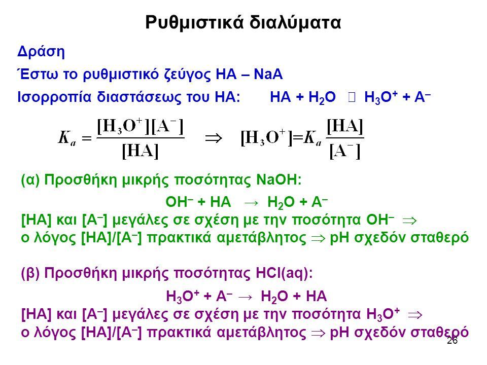 26 Ρυθμιστικά διαλύματα Δράση Έστω το ρυθμιστικό ζεύγος ΗΑ – NaΑ Ισορροπία διαστάσεως του ΗΑ: ΗΑ + Η 2 Ο  Η 3 Ο + + Α – (α) Προσθήκη μικρής ποσότητας NaΟΗ: ΟΗ – + ΗΑ → Η 2 Ο + Α – [ΗΑ] και [Α – ] μεγάλες σε σχέση με την ποσότητα ΟΗ –  ο λόγος [ΗΑ]/[Α – ] πρακτικά αμετάβλητος  pH σχεδόν σταθερό (β) Προσθήκη μικρής ποσότητας ΗCl(aq): Η 3 Ο + + Α – → Η 2 Ο + ΗΑ [ΗΑ] και [Α – ] μεγάλες σε σχέση με την ποσότητα Η 3 Ο +  ο λόγος [ΗΑ]/[Α – ] πρακτικά αμετάβλητος  pH σχεδόν σταθερό