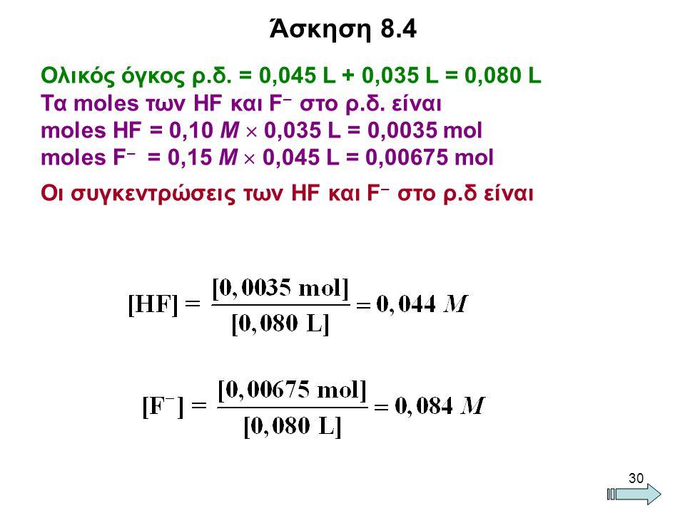 30 Άσκηση 8.4 Ολικός όγκος ρ.δ. = 0,045 L + 0,035 L = 0,080 L Τα moles των HF και F – στο ρ.δ. είναι moles HF = 0,10 M  0,035 L = 0,0035 mol moles F