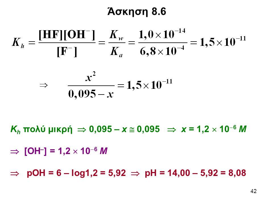 42 Κ h πολύ μικρή  0,095 – x  0,095  x = 1,2  10  6 Μ  [OH – ] = 1,2  10  6 Μ  pOH = 6 – log1,2 = 5,92  pH = 14,00 – 5,92 = 8,08 Άσκηση 8.6 