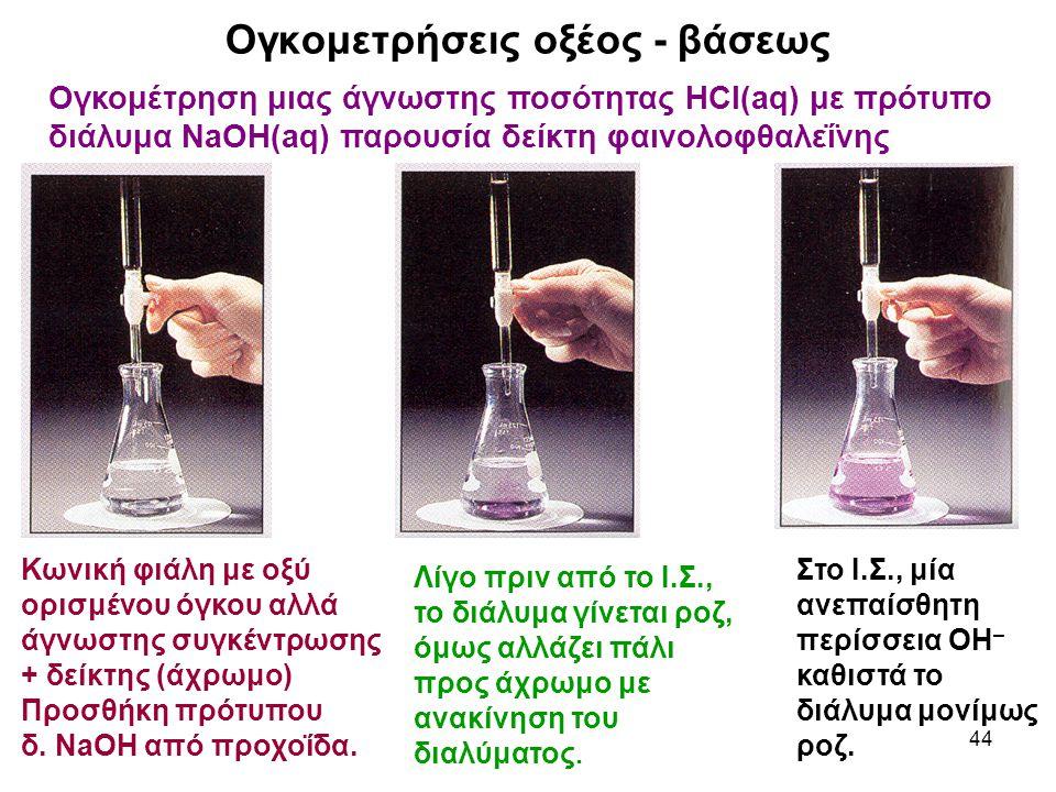 44 Ογκομετρήσεις οξέος - βάσεως Ογκομέτρηση μιας άγνωστης ποσότητας ΗCl(aq) με πρότυπο διάλυμα NaOH(aq) παρουσία δείκτη φαινολοφθαλεΐνης Κωνική φιάλη με οξύ ορισμένου όγκου αλλά άγνωστης συγκέντρωσης + δείκτης (άχρωμο) Προσθήκη πρότυπου δ.