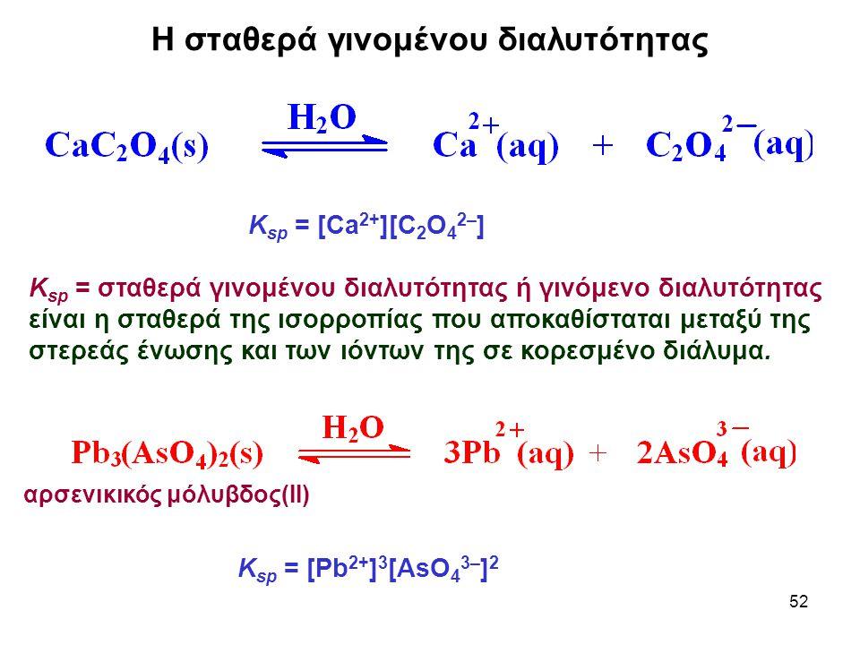 52 Η σταθερά γινομένου διαλυτότητας K sp = [Ca 2+ ][C 2 O 4 2– ] Κ sp = σταθερά γινομένου διαλυτότητας ή γινόμενο διαλυτότητας είναι η σταθερά της ισορροπίας που αποκαθίσταται μεταξύ της στερεάς ένωσης και των ιόντων της σε κορεσμένο διάλυμα.