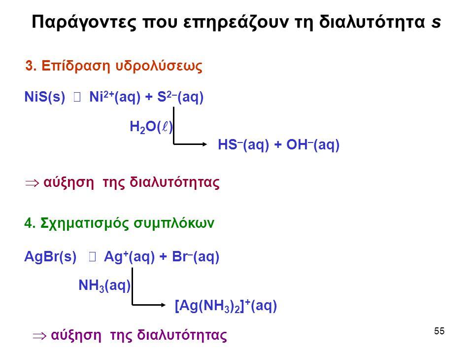 55 Παράγοντες που επηρεάζουν τη διαλυτότητα s 3. Επίδραση υδρολύσεως  αύξηση της διαλυτότητας 4. Σχηματισμός συμπλόκων  αύξηση της διαλυτότητας HS –