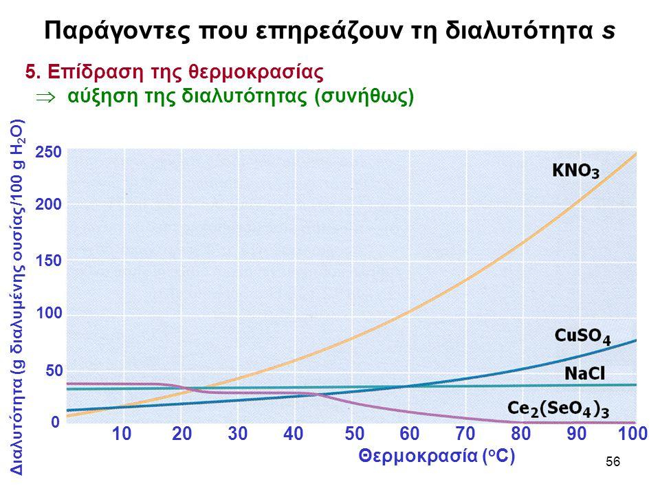 56 Παράγοντες που επηρεάζουν τη διαλυτότητα s 5. Επίδραση της θερμοκρασίας  αύξηση της διαλυτότητας (συνήθως) Διαλυτότητα (g διαλυμένης ουσίας/100 g