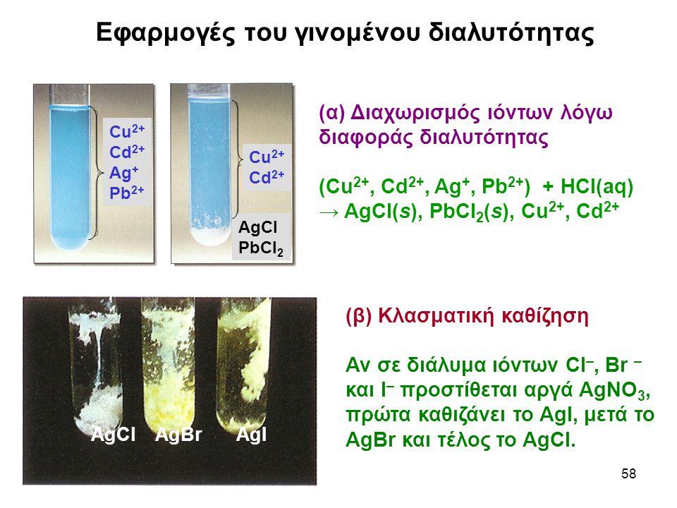 58 Εφαρμογές του γινομένου διαλυτότητας (β) Κλασματική καθίζηση Αν σε διάλυμα ιόντων Cl –, Br – και Ι – προστίθεται αργά AgNO 3, πρώτα καθιζάνει το AgI, μετά το AgBr και τέλος το AgCl.