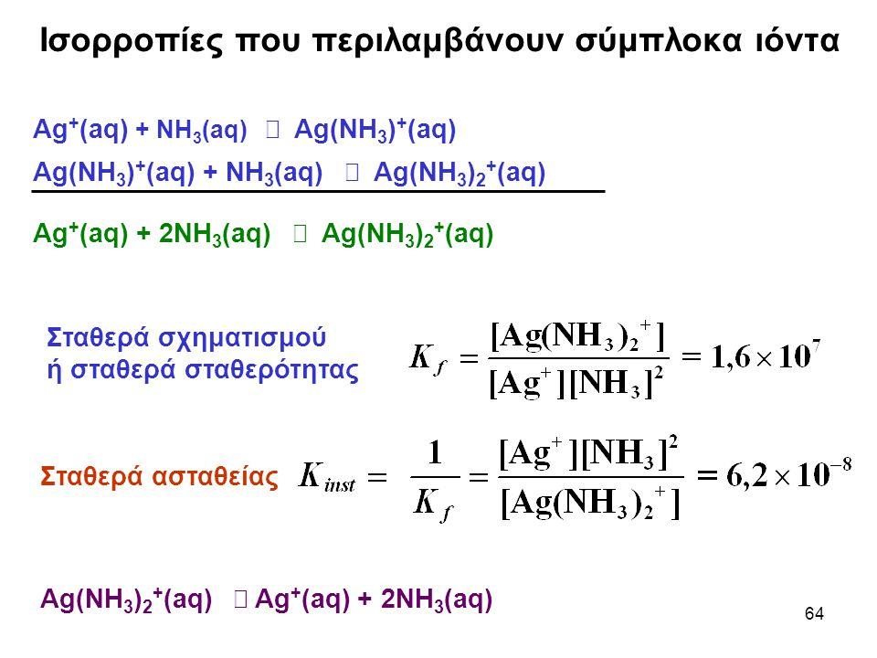 64 Ισορροπίες που περιλαμβάνουν σύμπλοκα ιόντα Ag + (aq) + NH 3 (aq)  Ag(NH 3 ) + (aq) Ag(NH 3 ) + (aq) + NH 3 (aq)  Ag(NH 3 ) 2 + (aq) Ag + (aq) + 2NH 3 (aq)  Ag(NH 3 ) 2 + (aq) Σταθερά σχηματισμού ή σταθερά σταθερότητας Σταθερά ασταθείας Ag(NH 3 ) 2 + (aq)  Ag + (aq) + 2NH 3 (aq)