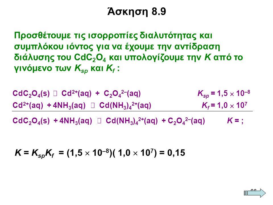 66 Προσθέτουμε τις ισορροπίες διαλυτότητας και συμπλόκου ιόντος για να έχουμε την αντίδραση διάλυσης του CdC 2 O 4 και υπολογίζουμε την K από το γινόμενο των K sp και K f : Άσκηση 8.9 K = K sp K f = (1,5  10 –8 )( 1,0  10 7 ) = 0,15 CdC 2 O 4 (s)  Cd 2+ (aq) + C 2 O 4 2– (aq) K sp = 1,5  10 –8 Cd 2+ (aq) + 4NH 3 (aq)  Cd(NH 3 ) 4 2+ (aq) K f = 1,0  10 7 CdC 2 O 4 (s) + 4NH 3 (aq)  Cd(NH 3 ) 4 2+ (aq) + C 2 O 4 2– (aq) K = ;