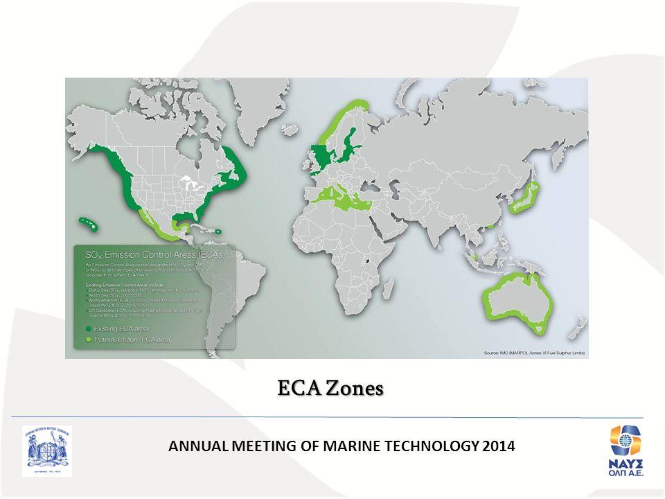 ECA Zones
