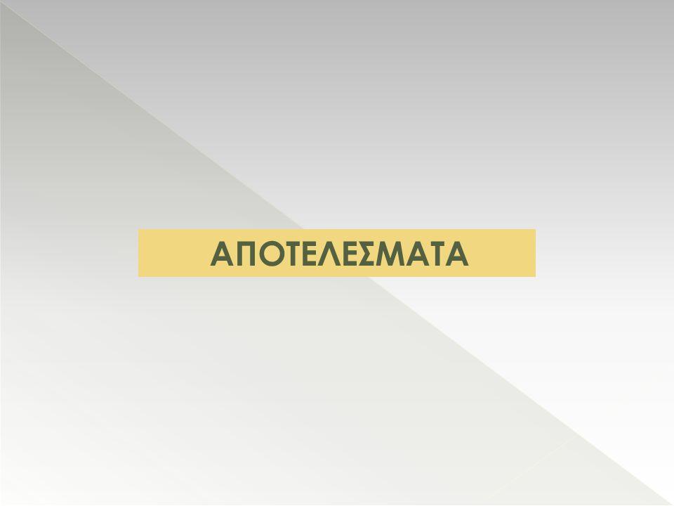 ΑΠΟΤΕΛΕΣΜΑΤΑ