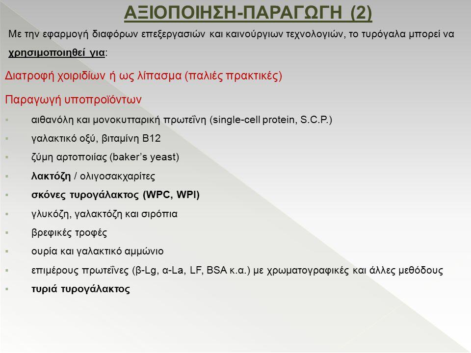 ΑΞΙΟΠΟΙΗΣΗ-ΠΑΡΑΓΩΓΗ (2) Με την εφαρμογή διαφόρων επεξεργασιών και καινούργιων τεχνολογιών, το τυρόγαλα μπορεί να χρησιμοποιηθεί για: Διατροφή χοιριδίω