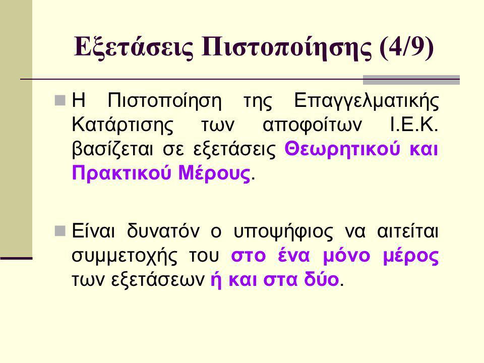 Εξέταστρα για συμμετοχή στο: Θεωρητικό Μέρος: 50 € Πρακτικό Μέρος: 50 €  Τα εξέταστρα των εξετάσεων δεν επιστρέφονται σε καμία περίπτωση μη συμμετοχής των εξεταζόμενων στις εξετάσεις.