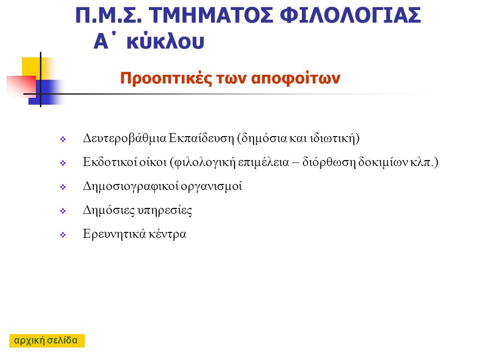 O βαθμός του M.Δ.E. εξάγεται από τον μέσο όρο α) του βαθμού της διπλωματικής εργασίας (η οποία βαθμολογείται από τριμελή επιτροπή) β) τον μέσο όρο των
