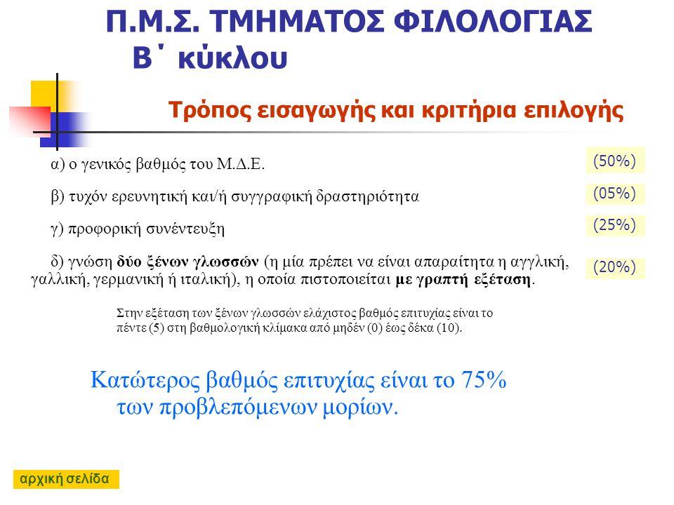 κατοχή Μεταπτυχιακού Διπλώματος (με ελάχιστο βαθμό 7,5) βεβαίωση ενός μέλους ΔΕΠ (ότι θα αναλάβει την επίβλεψη του υποψήφιου διδάκτορα) Προϋποθέσεις υ