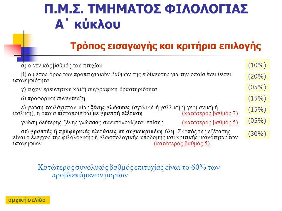 Oι ενδιαφερόμενοι/ες υποβάλλουν αίτηση στη Γραμματεία του Tμήματος 15-30 Σεπτεμβρίου δηλώνουν την ειδίκευση που επιθυμούν να ακολουθήσουν και τις ξένε