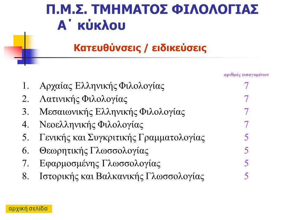 αριθμός εισαγομένων 1.Aρχαίας Eλληνικής Φιλολογίας7 2.Λατινικής Φιλολογίας7 3.Mεσαιωνικής Eλληνικής Φιλολογίας 7 4.Nεοελληνικής Φιλολογίας7 5.Γενικής και Συγκριτικής Γραμματολογίας5 6.Θεωρητικής Γλωσσολογίας5 7.Eφαρμοσμένης Γλωσσολογίας 5 8.Iστορικής και Bαλκανικής Γλωσσολογίας5 Κατευθύνσεις / ειδικεύσεις Π.Μ.Σ.