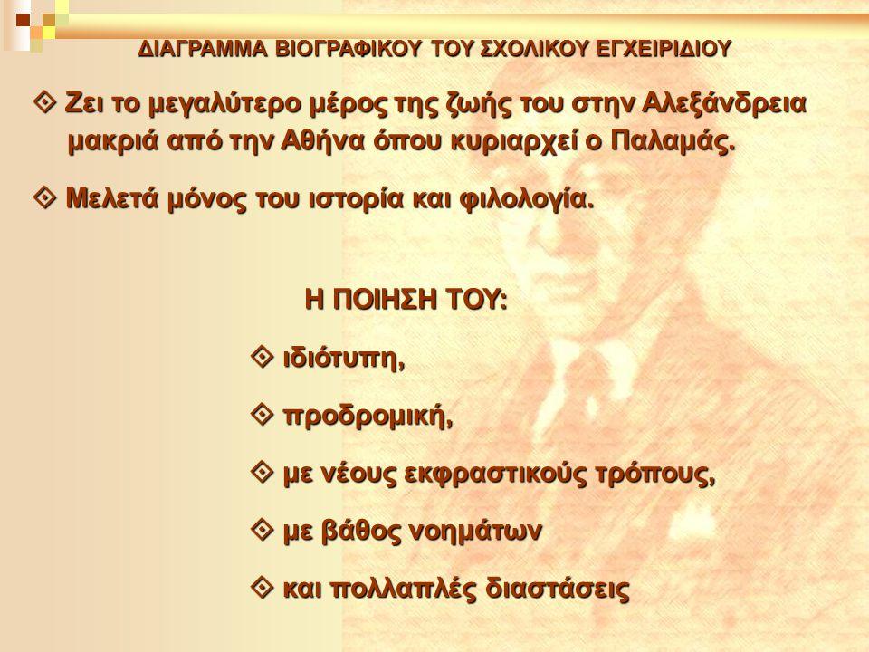  Ζει το μεγαλύτερο μέρος της ζωής του στην Αλεξάνδρεια μακριά από την Αθήνα όπου κυριαρχεί ο Παλαμάς.  Μελετά μόνος του ιστορία και φιλολογία.  ιδι