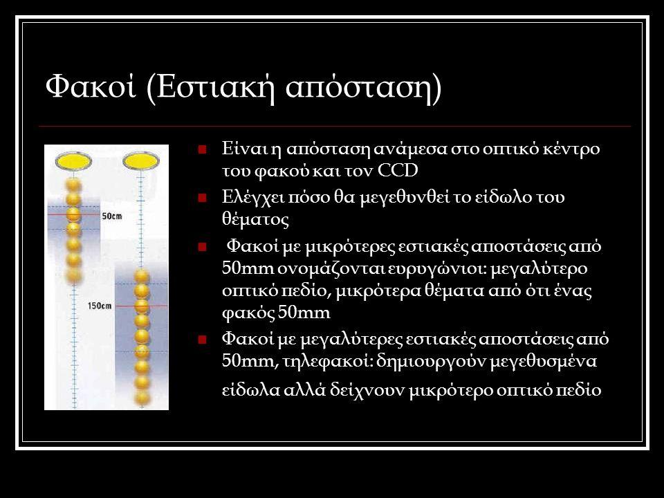 Φακοί (διάφραγμα) Το διάφραγμα είναι ένας από τους μηχανισμούς με τους οποίους μπορούμε να επέμβουμε σε μια φωτογραφία Οι τιμές του διαφράγματος, f, ε