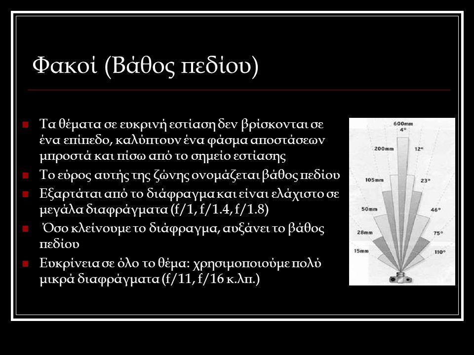 Φακοί (Εστιακή απόσταση) Είναι η απόσταση ανάμεσα στο οπτικό κέντρο του φακού και τον CCD Ελέγχει πόσο θα μεγεθυνθεί το είδωλο του θέματος Φακοί με μι