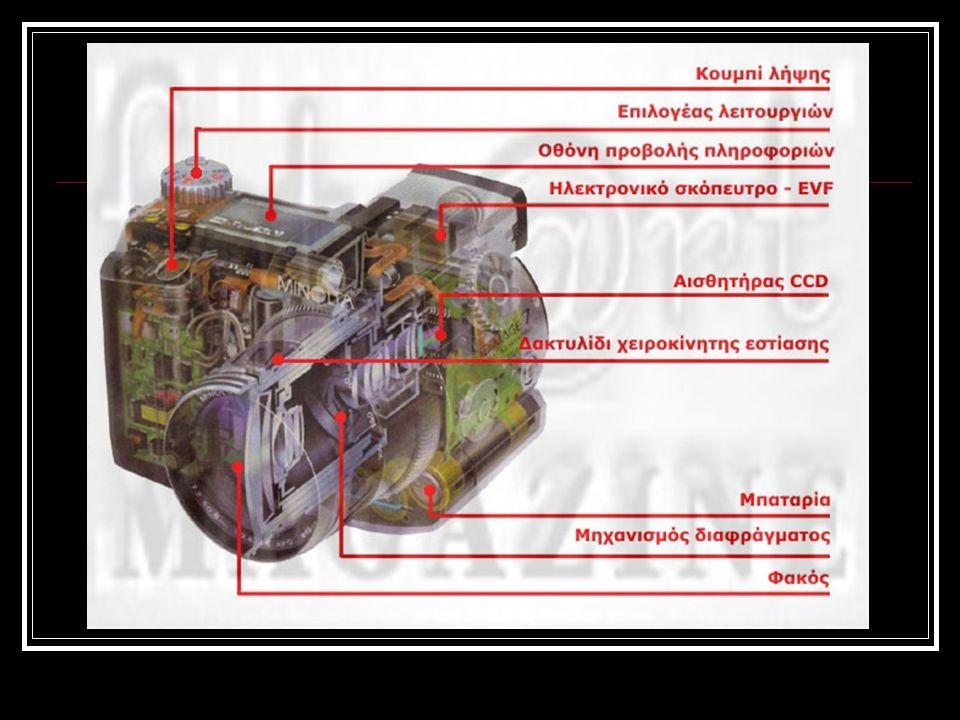 Ψηφιακές Φωτογραφικές μηχανές Φακός Φωτοευαίσθητος αισθητήρας Έγχρωμη οθόνη LCD προβολής πληροφοριών Μηχανισμός διαφράγματος Κεντρικός επεξεργαστής Μπ