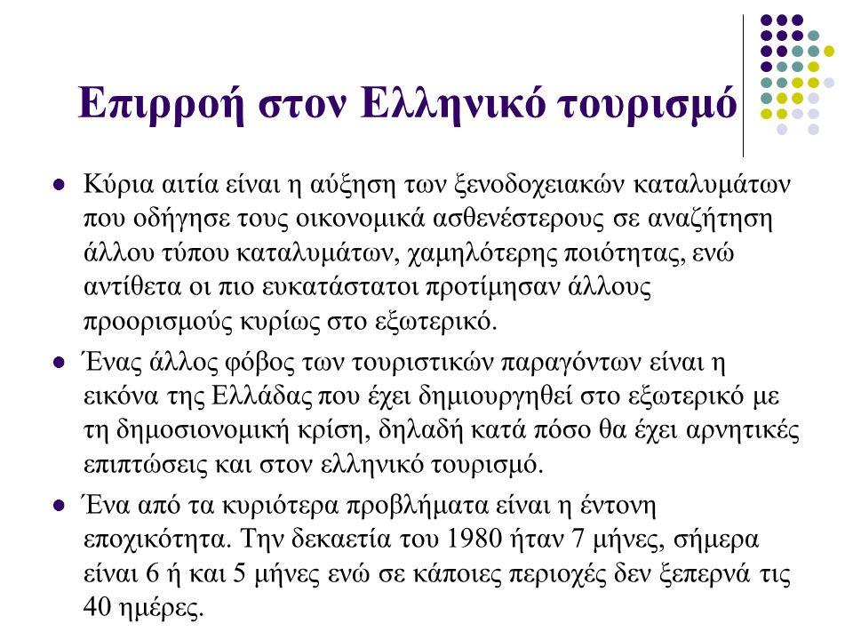 Επιρροή στον Ελληνικό τουρισμό Κύρια αιτία είναι η αύξηση των ξενοδοχειακών καταλυμάτων που οδήγησε τους οικονομικά ασθενέστερους σε αναζήτηση άλλου τ