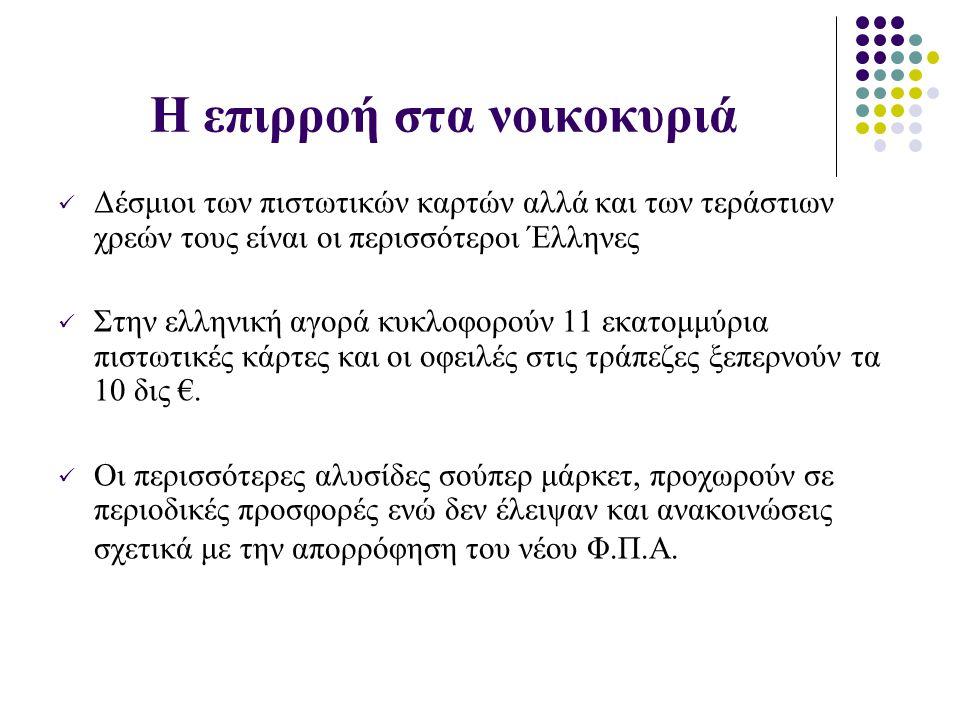 Η επιρροή στα νοικοκυριά Δέσμιοι των πιστωτικών καρτών αλλά και των τεράστιων χρεών τους είναι οι περισσότεροι Έλληνες Στην ελληνική αγορά κυκλοφορούν