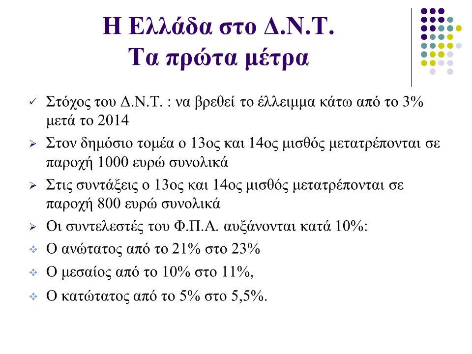 Η Ελλάδα στο Δ.Ν.Τ. Τα πρώτα μέτρα Στόχος του Δ.Ν.Τ. : να βρεθεί το έλλειμμα κάτω από το 3% μετά το 2014  Στον δημόσιο τομέα ο 13ος και 14ος μισθός μ