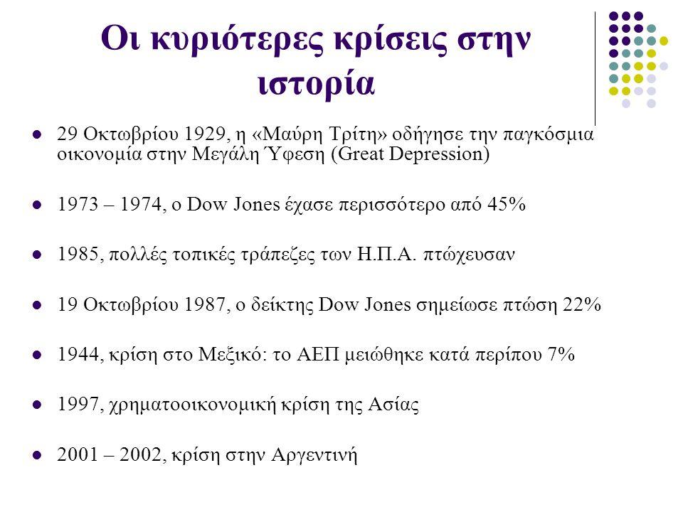 Η Ελλάδα στο Δ.Ν.Τ.Τα πρώτα μέτρα Στόχος του Δ.Ν.Τ.