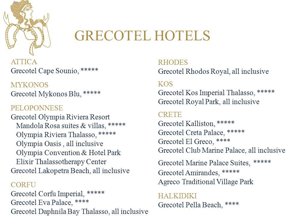 ATTICA Grecotel Cape Sounio, ***** MYKONOS Grecotel Mykonos Blu, ***** PELOPONNESE Grecotel Olympia Riviera Resort Mandola Rosa suites & villas, *****