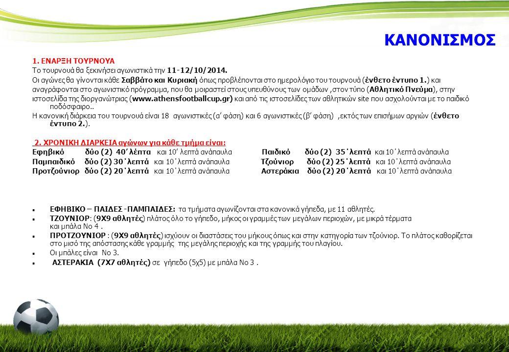 ΚΑΝΟΝΙΣΜΟΣ 1. ΕΝΑΡΞΗ ΤΟΥΡΝΟΥΑ Το τουρνουά θα ξεκινήσει αγωνιστικά την 11-12/10/2014. Οι αγώνες θα γίνονται κάθε Σαββάτο και Κυριακή όπως προβλέπονται