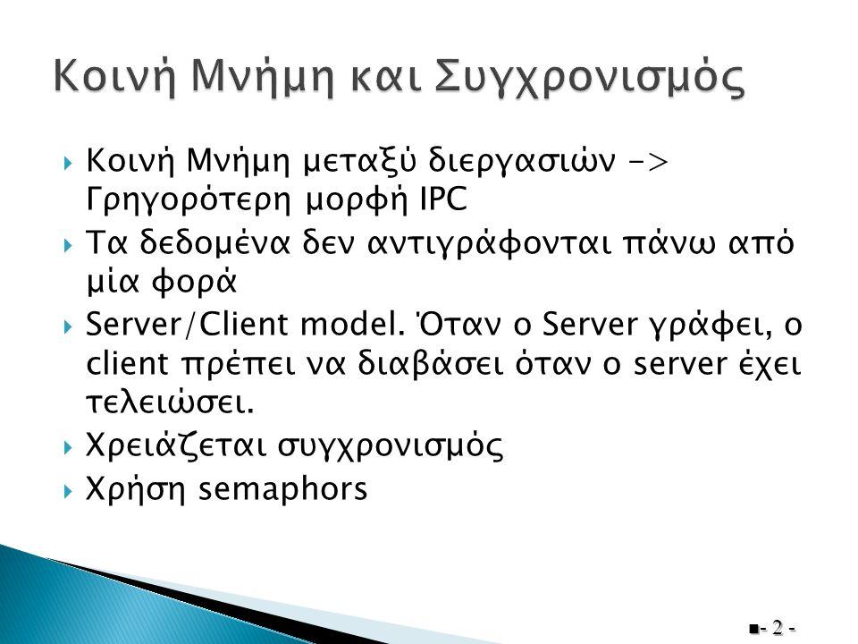  Κοινή Μνήμη μεταξύ διεργασιών -> Γρηγορότερη μορφή IPC  Τα δεδομένα δεν αντιγράφονται πάνω από μία φορά  Server/Client model.