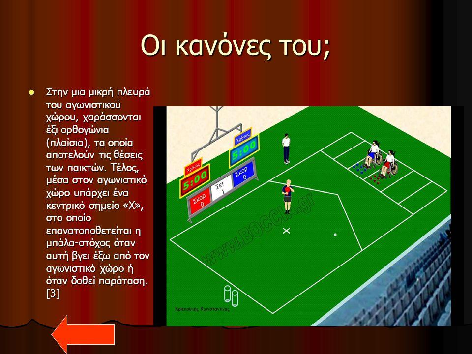 Οι κανόνες του; Στην μια μικρή πλευρά του αγωνιστικού χώρου, χαράσσονται έξι ορθογώνια (πλαίσια), τα οποία αποτελούν τις θέσεις των παικτών.