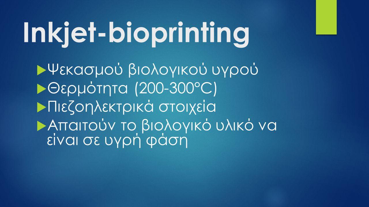 Inkjet-bioprinting  Ψεκασμού βιολογικού υγρού  Θερμότητα (200-300°C)  Πιεζοηλεκτρικά στοιχεία  Απαιτούν το βιολογικό υλικό να είναι σε υγρή φάση  πα