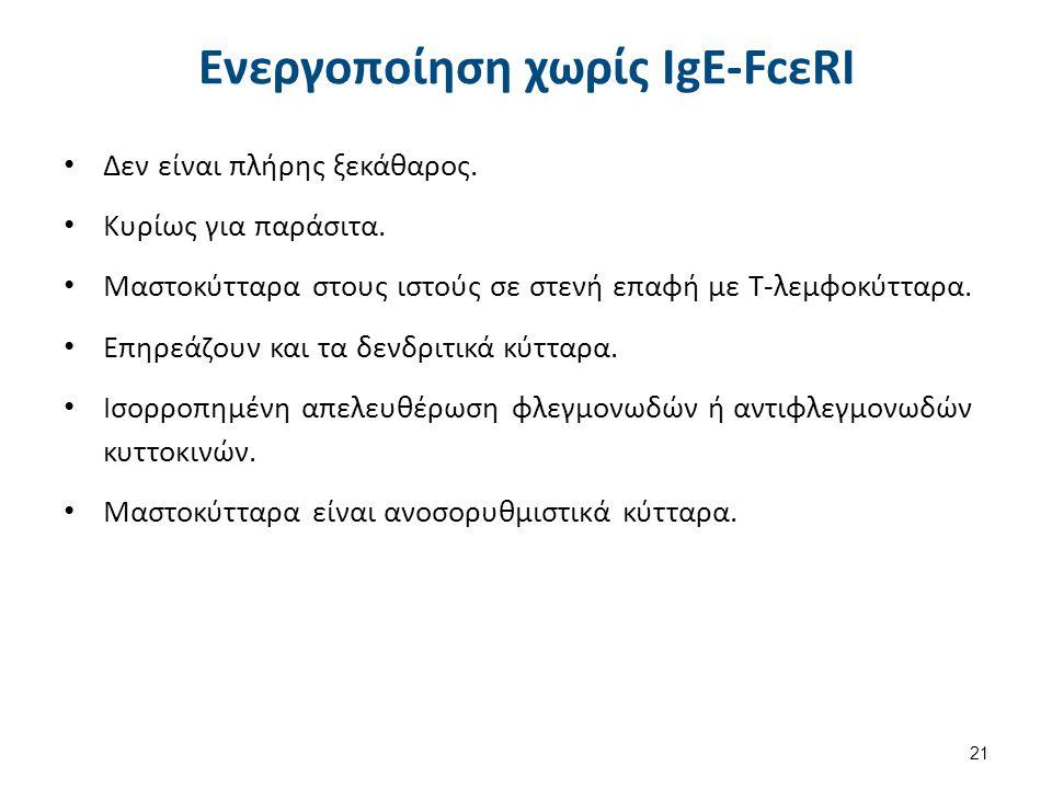 Ενεργοποίηση χωρίς IgE-FcεRI Δεν είναι πλήρης ξεκάθαρος. Κυρίως για παράσιτα. Μαστοκύτταρα στους ιστούς σε στενή επαφή με Τ-λεμφοκύτταρα. Επηρεάζουν κ