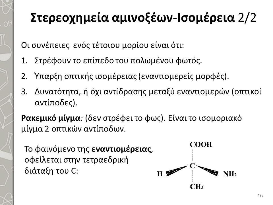 Στερεοχημεία αμινοξέων-Ισομέρεια 2/2 Οι συνέπειες ενός τέτοιου μορίου είναι ότι: 1.Στρέφουν το επίπεδο του πολωμένου φωτός. 2.Ύπαρξη οπτικής ισομέρεια