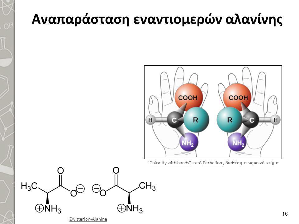 Αναπαράσταση εναντιομερών αλανίνης Chirality with hands , από Perhelion, διαθέσιμο ως κοινό κτήμαChirality with handsPerhelion Zwitterion-Alanine 16