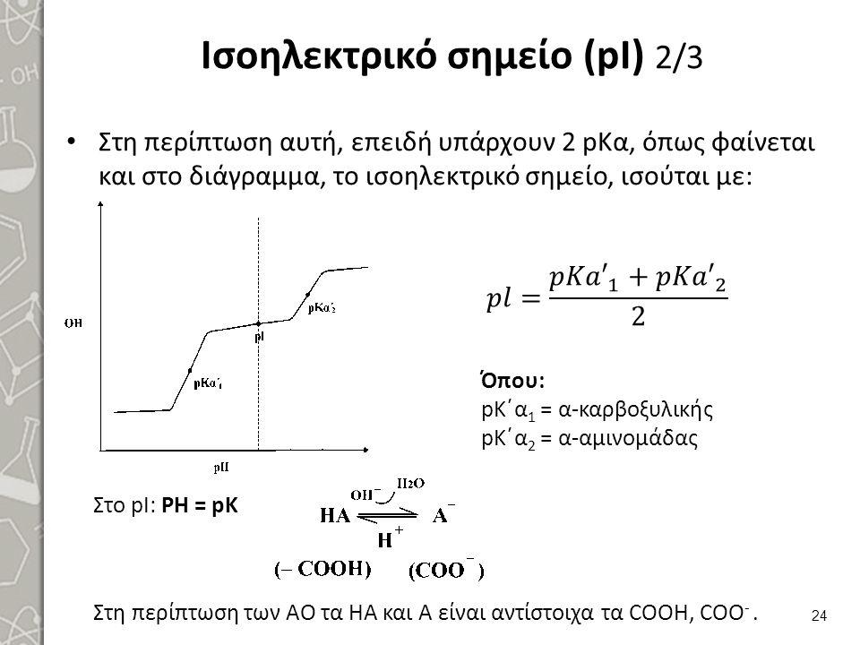 Ισοηλεκτρικό σημείο (pI) 2/3 Στη περίπτωση αυτή, επειδή υπάρχουν 2 pKα, όπως φαίνεται και στο διάγραμμα, το ισοηλεκτρικό σημείο, ισούται με: Όπου: pK΄α 1 = α-καρβοξυλικής pK΄α 2 = α-αμινομάδας Στο pI: PH = pK Στη περίπτωση των ΑΟ τα ΗΑ και Α είναι αντίστοιχα τα COOH, COO -.