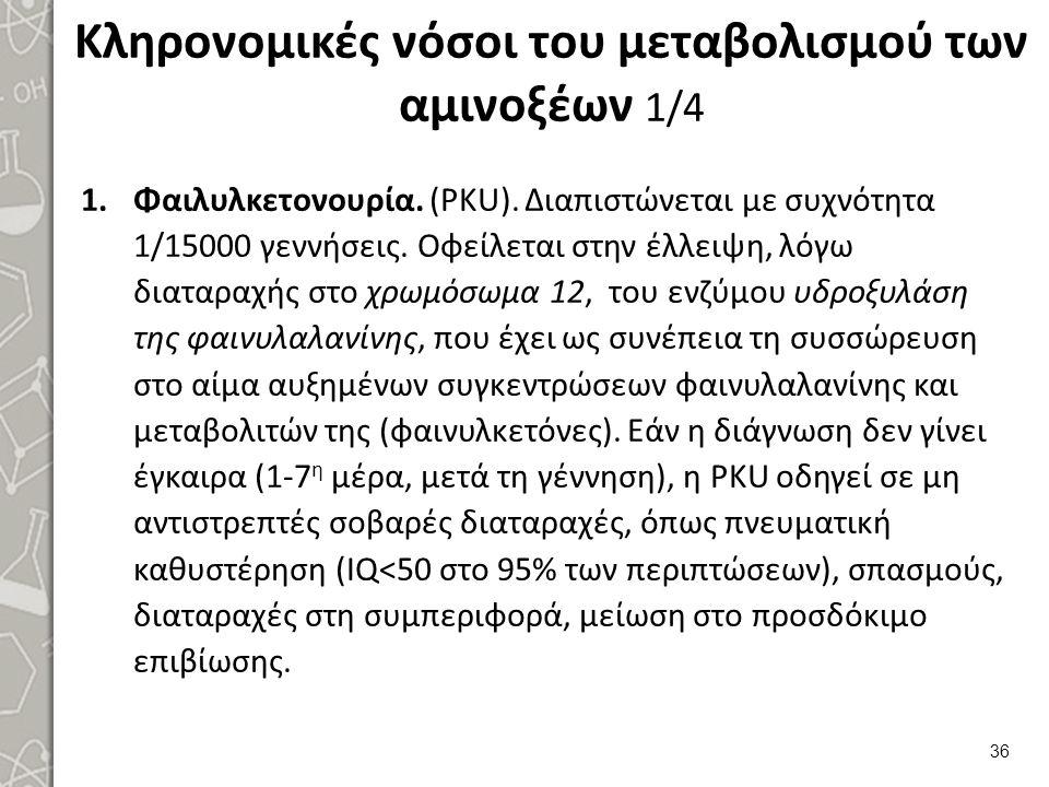 Κληρονομικές νόσοι του μεταβολισμού των αμινοξέων 1/4 1.Φαιλυλκετονουρία.