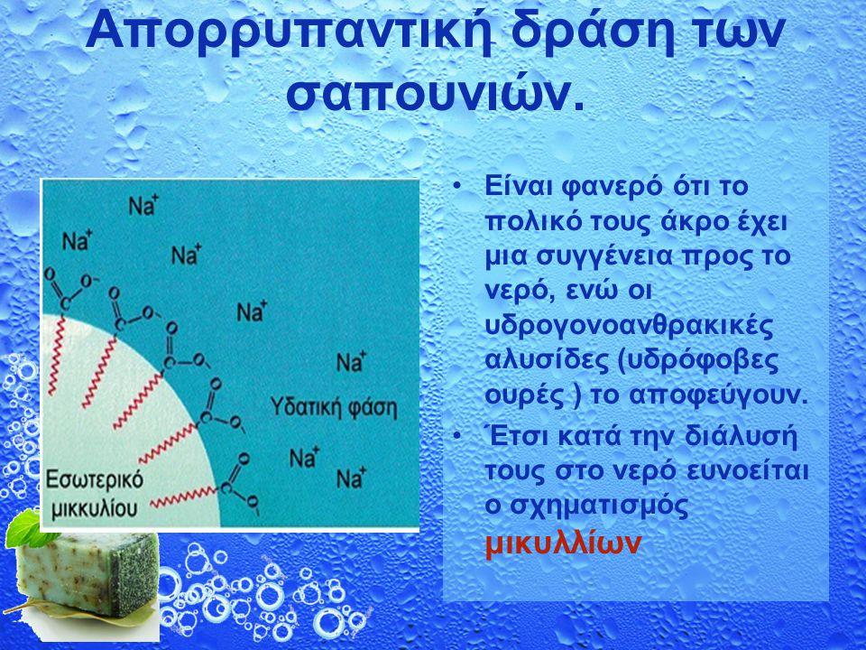 Απορρυπαντική δράση των σαπουνιών. Είναι φανερό ότι το πολικό τους άκρο έχει μια συγγένεια προς το νερό, ενώ οι υδρογονοανθρακικές αλυσίδες (υδρόφοβες