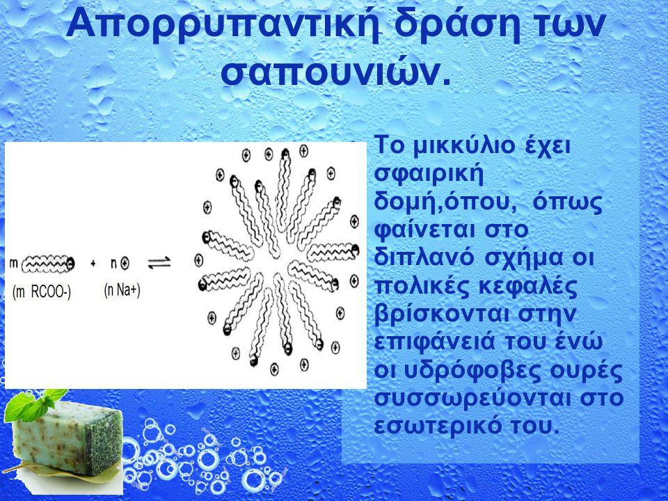 Απορρυπαντική δράση των σαπουνιών. Το μικκύλιο έχει σφαιρική δομή,όπου, όπως φαίνεται στο διπλανό σχήμα οι πολικές κεφαλές βρίσκονται στην επιφάνειά τ