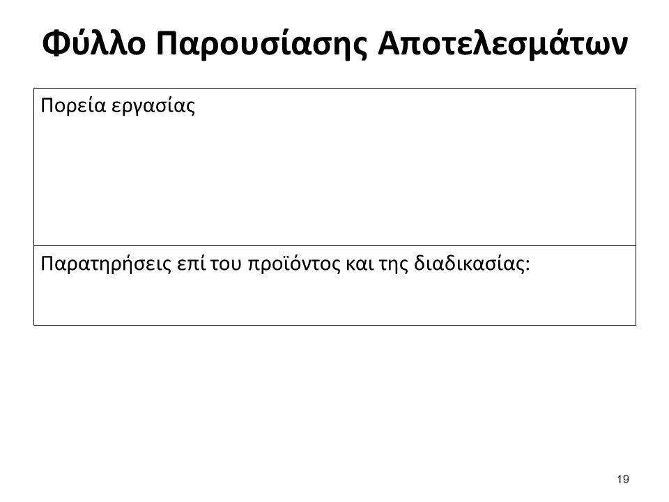 Φύλλο Παρουσίασης Αποτελεσμάτων Πορεία εργασίας Παρατηρήσεις επί του προϊόντος και της διαδικασίας: 19