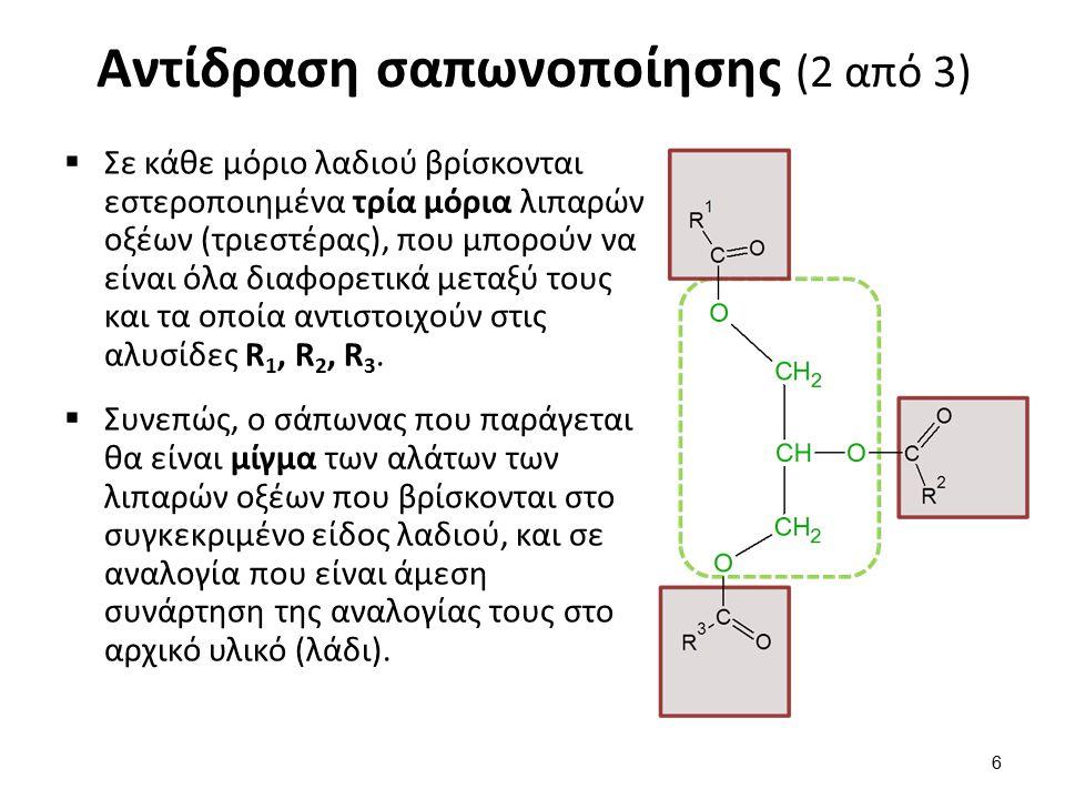 Αντίδραση σαπωνοποίησης (2 από 3)  Σε κάθε μόριο λαδιού βρίσκονται εστεροποιημένα τρία μόρια λιπαρών οξέων (τριεστέρας), που μπορούν να είναι όλα δια